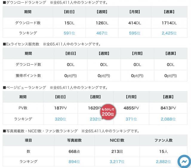 写真AC 5000円